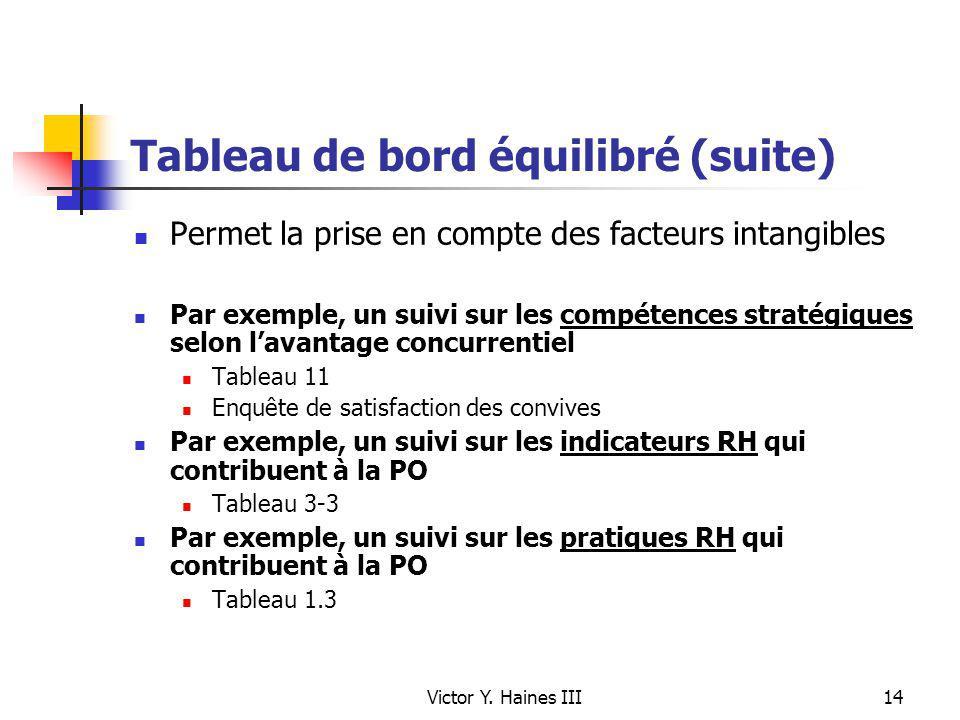 Victor Y. Haines III14 Tableau de bord équilibré (suite) Permet la prise en compte des facteurs intangibles Par exemple, un suivi sur les compétences