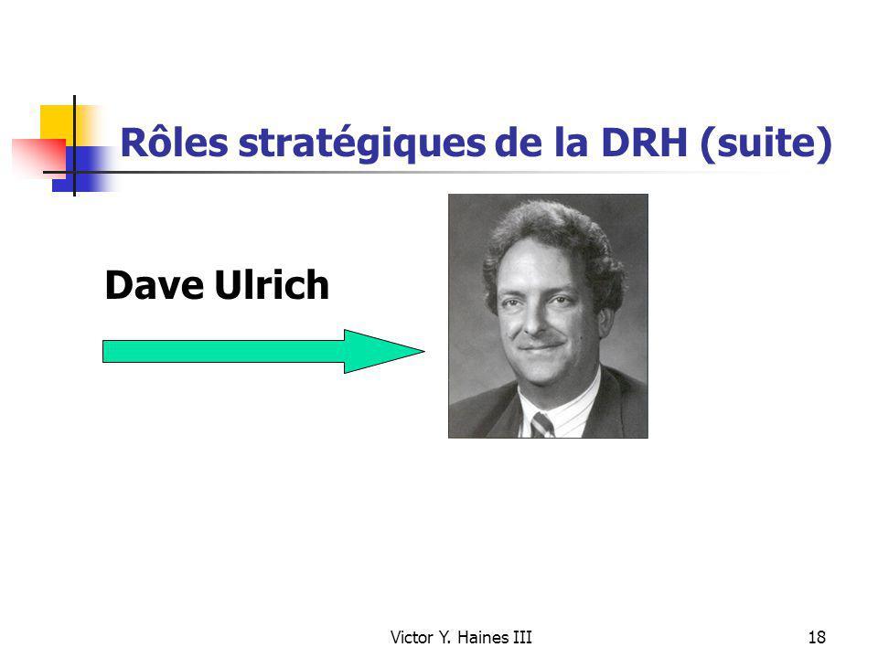 Victor Y. Haines III18 Rôles stratégiques de la DRH (suite) Dave Ulrich