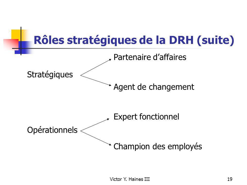 Victor Y. Haines III19 Rôles stratégiques de la DRH (suite) Stratégiques Opérationnels Partenaire daffaires Agent de changement Expert fonctionnel Cha