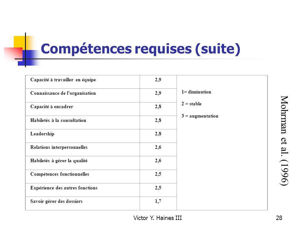 Victor Y. Haines III28 Compétences requises (suite) Capacité à travailler en équipe2,9 1= diminution 2 = stable 3 = augmentation Connaissance de lorga