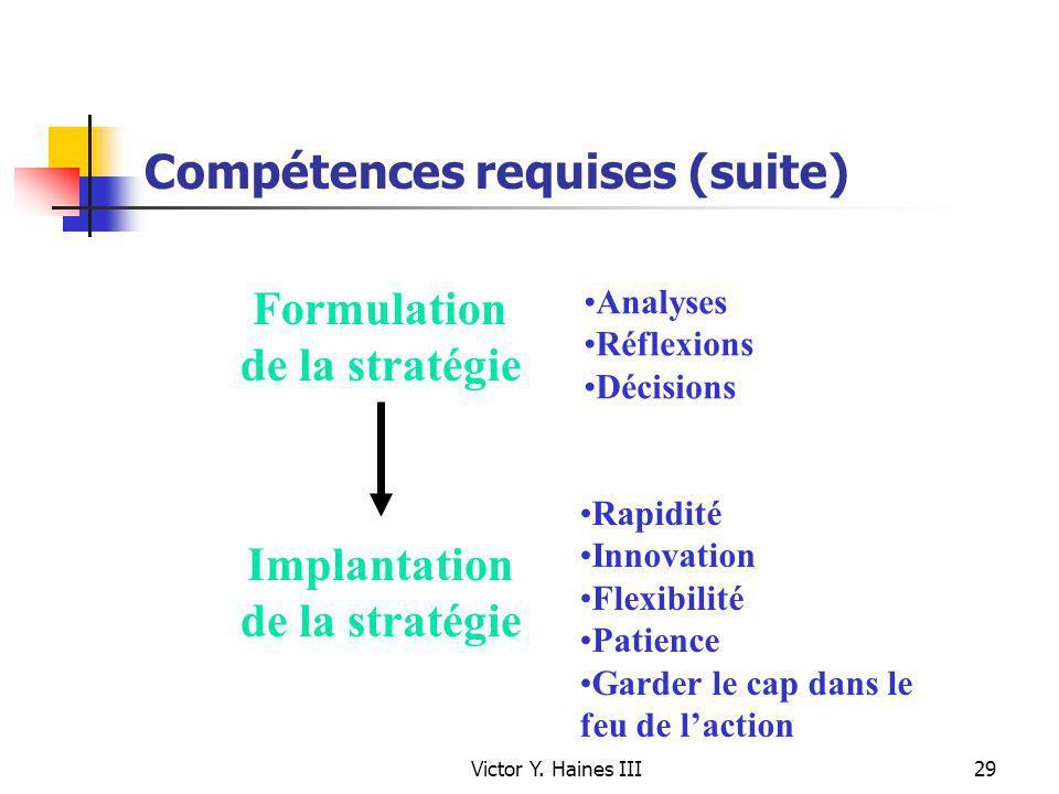 Victor Y. Haines III29 Compétences requises (suite) Formulation de la stratégie Implantation de la stratégie Analyses Réflexions Décisions Rapidité In