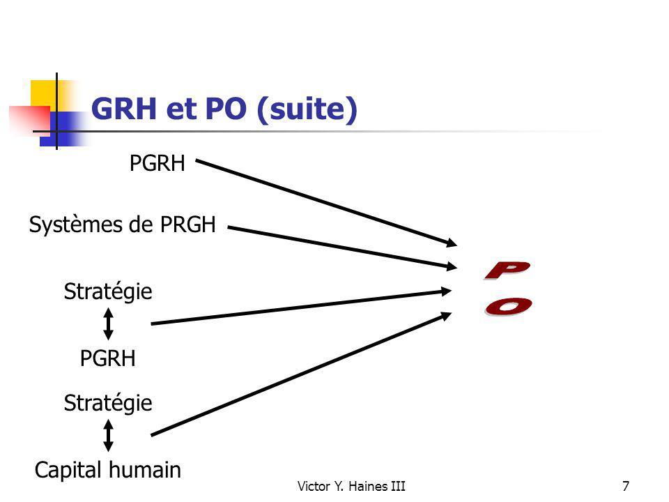 Victor Y. Haines III7 GRH et PO (suite) PGRH Systèmes de PRGH Stratégie PGRH Stratégie Capital humain