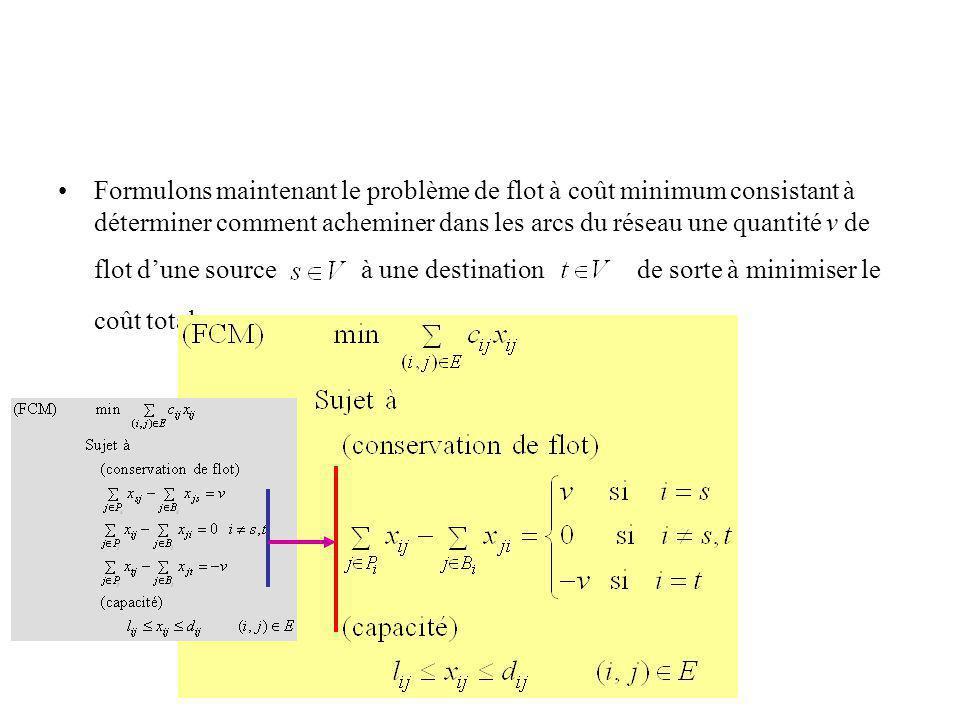 Formulons maintenant le problème de flot à coût minimum consistant à déterminer comment acheminer dans les arcs du réseau une quantité v de flot dune