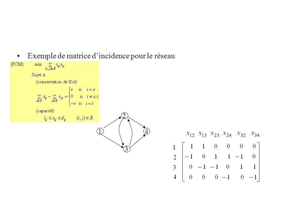 Exemple de matrice dincidence pour le réseau 2 3 14