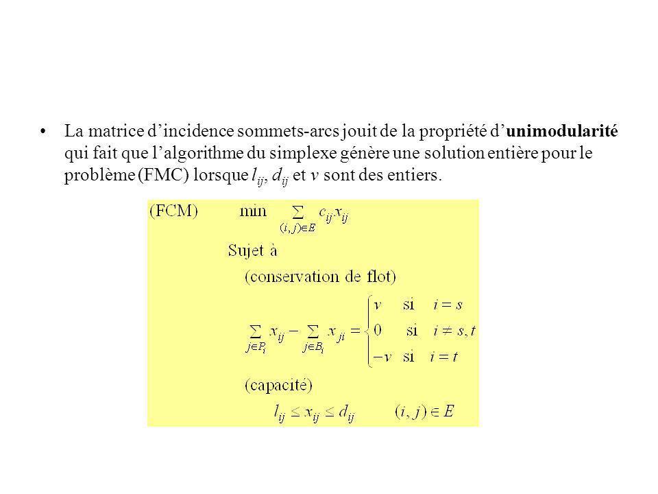 La matrice dincidence sommets-arcs jouit de la propriété dunimodularité qui fait que lalgorithme du simplexe génère une solution entière pour le probl