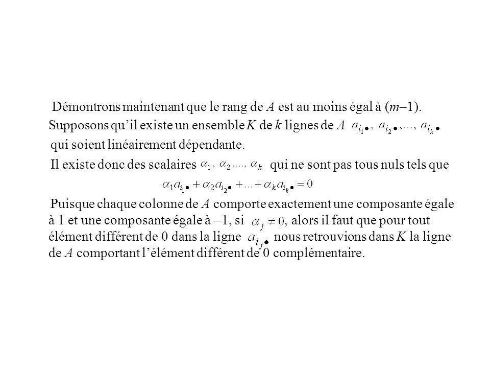 Démontrons maintenant que le rang de A est au moins égal à (m–1). Supposons quil existe un ensemble K de k lignes de A qui soient linéairement dépenda