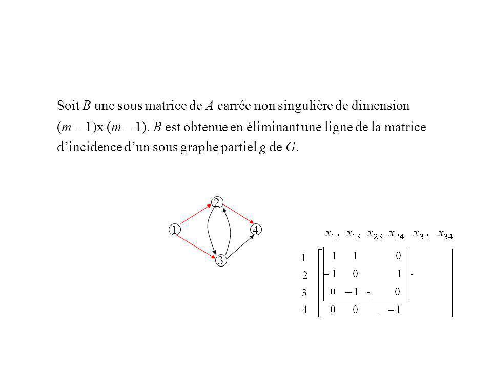 Soit B une sous matrice de A carrée non singulière de dimension (m – 1)x (m – 1). B est obtenue en éliminant une ligne de la matrice dincidence dun so