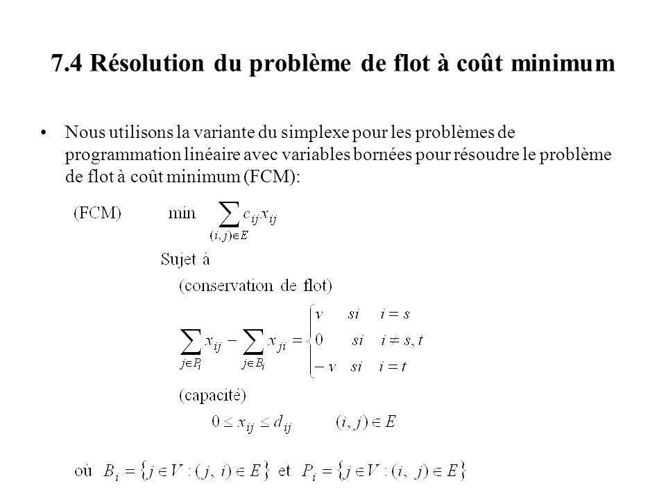 7.4 Résolution du problème de flot à coût minimum Nous utilisons la variante du simplexe pour les problèmes de programmation linéaire avec variables b