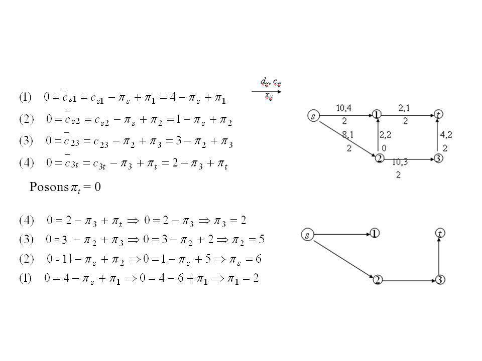 Posons π t = 0 3 1