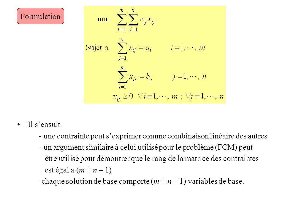 Il sensuit - une contrainte peut sexprimer comme combinaison linéaire des autres - un argument similaire à celui utilisé pour le problème (FCM) peut ê