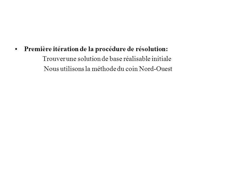 Première itération de la procédure de résolution: Trouver une solution de base réalisable initiale Nous utilisons la méthode du coin Nord-Ouest