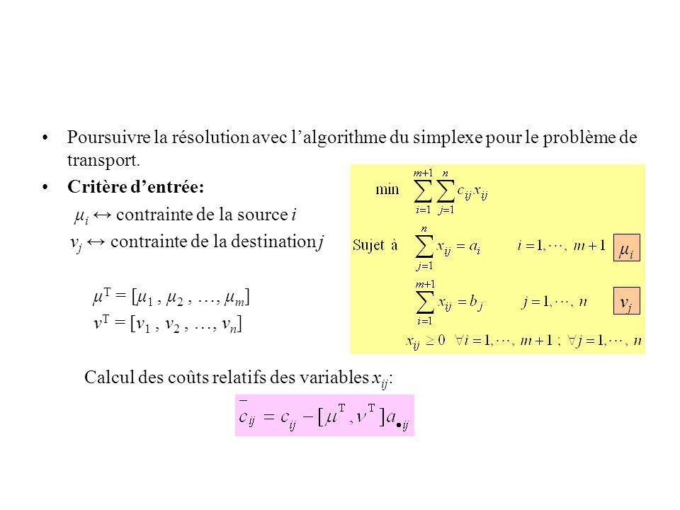 Poursuivre la résolution avec lalgorithme du simplexe pour le problème de transport. Critère dentrée: μ i contrainte de la source i ν j contrainte de