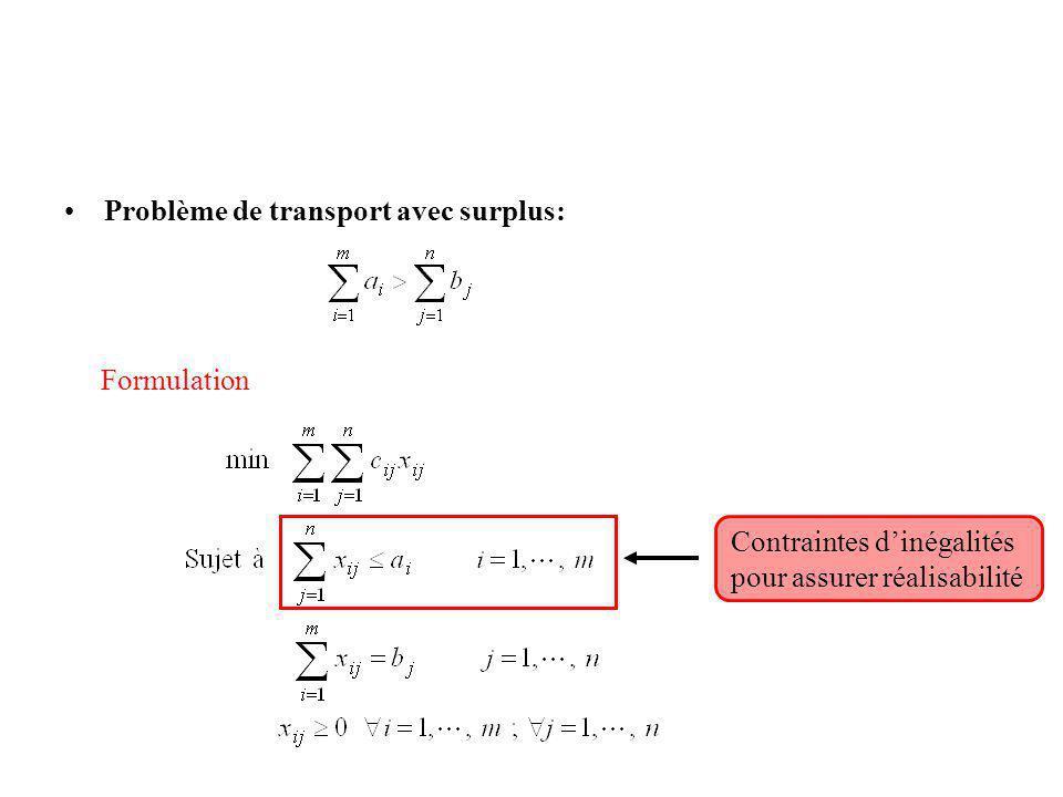 Problème de transport avec surplus: Formulation Contraintes dinégalités pour assurer réalisabilité