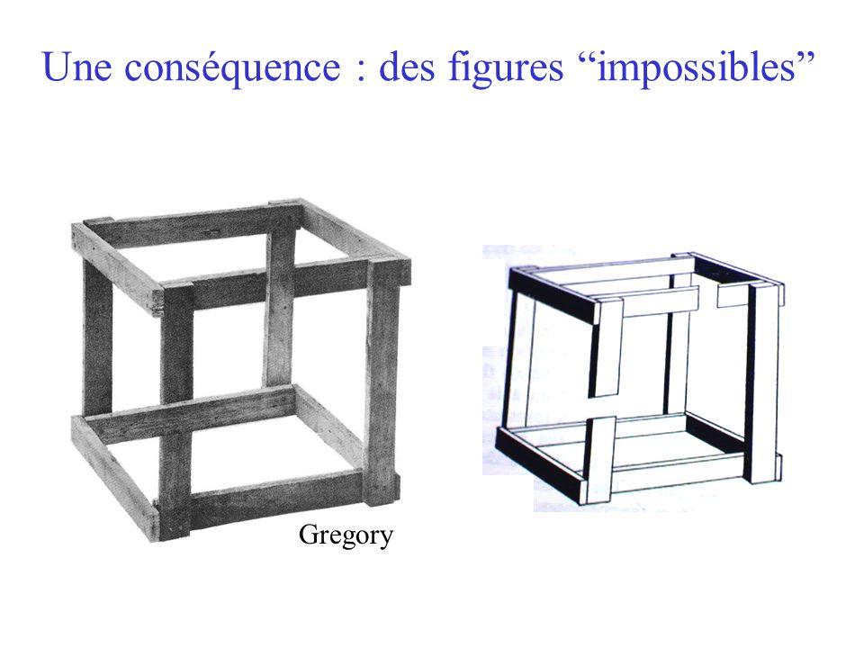 Gregory Une conséquence : des figures impossibles
