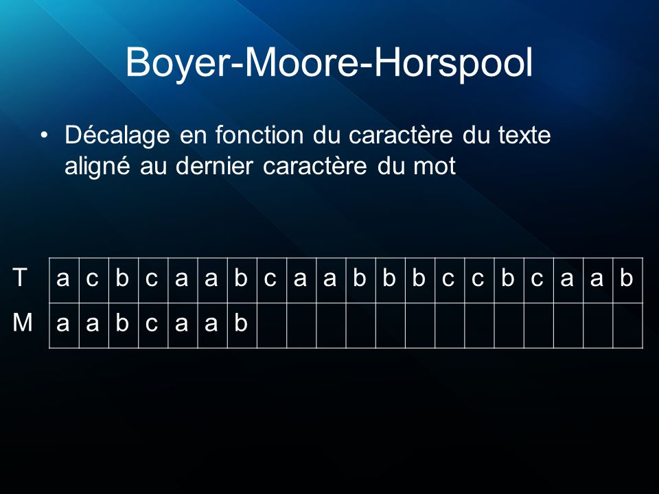 Boyer-Moore-Horspool (2 car.) Pré-traitement pour 2 caractères : –Mot : aabcaab (taille de 7) 76543210 (position droite/gauche) –Alphabet : {a, b, c} car2 car1 abc a25 b74 c3 Affecter 7 à toutes les occurrences non-vues dans la colonne a