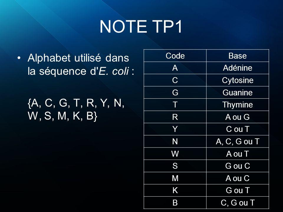 NOTE TP1 Alphabet utilisé dans la séquence d'E. coli : {A, C, G, T, R, Y, N, W, S, M, K, B} CodeBase AAdénine CCytosine GGuanine TThymine RA ou G YC o