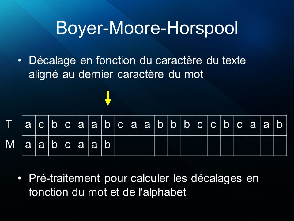 Boyer-Moore-Horspool (2 car.) acbcaabcaabbbccbcaab aabcaab T M + 5 – 1 = 4 Nombre d occurrences = 0 car2 car1 abc a258 b784 c388