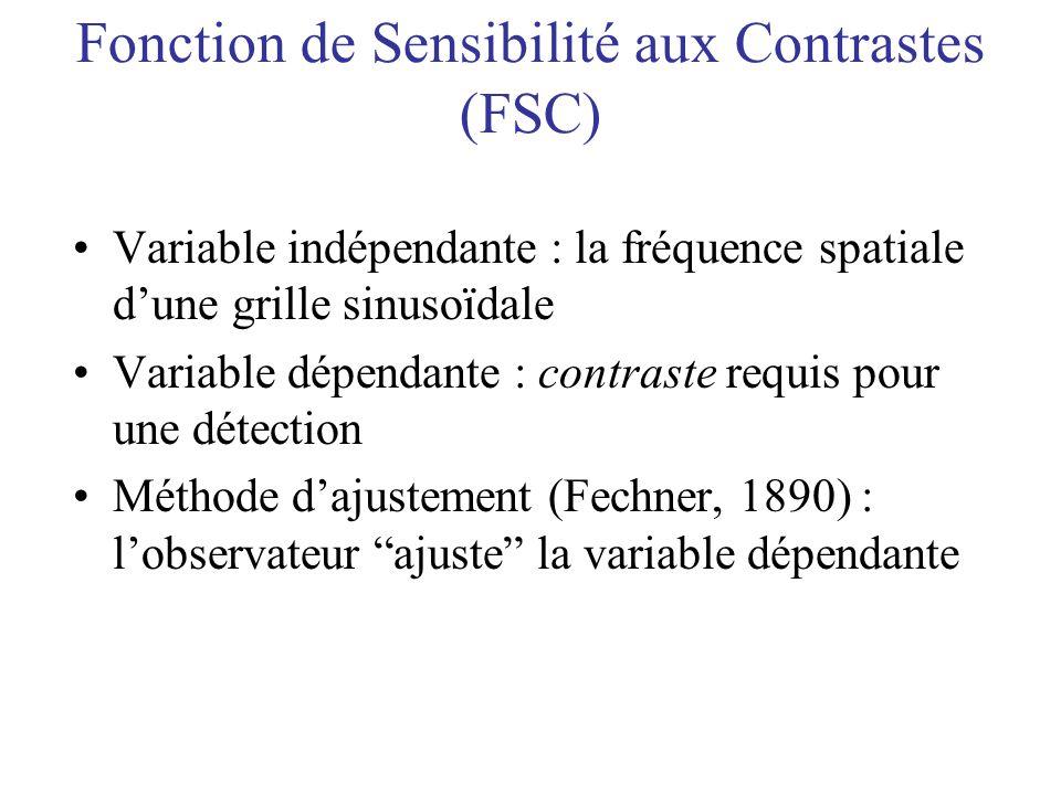 Fonction de Sensibilité aux Contrastes (FSC) Variable indépendante : la fréquence spatiale dune grille sinusoïdale Variable dépendante : contraste req