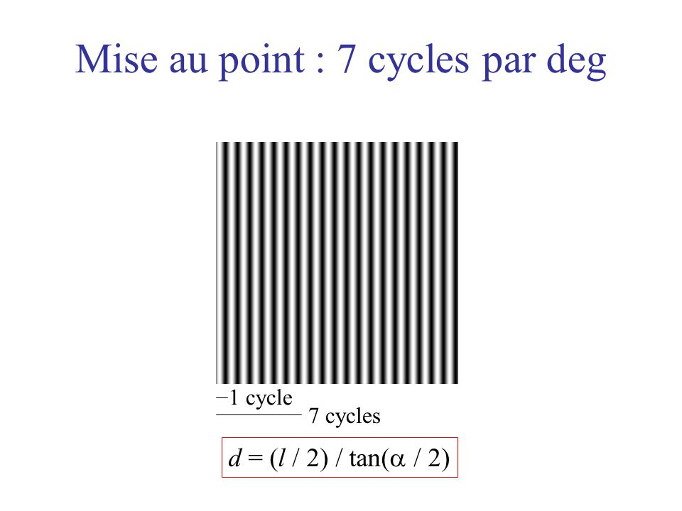 Mise au point : 7 cycles par deg d = (l / 2) / tan( / 2) 1 cycle 7 cycles