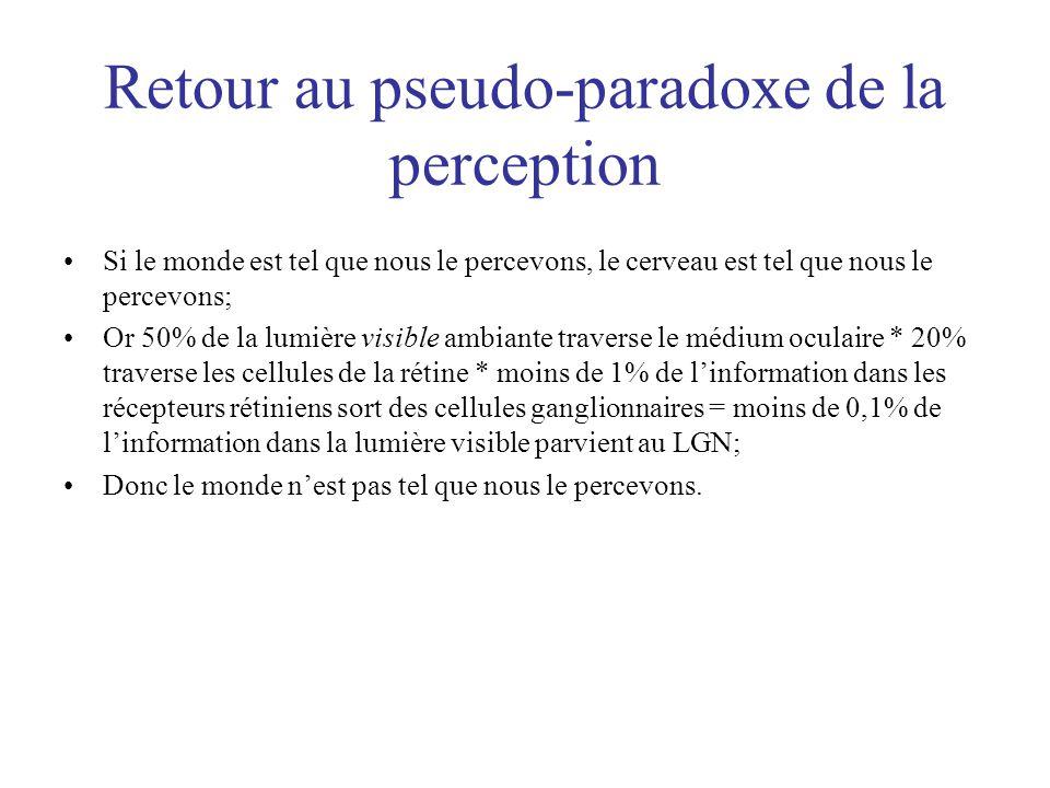 Retour au pseudo-paradoxe de la perception Si le monde est tel que nous le percevons, le cerveau est tel que nous le percevons; Or 50% de la lumière v