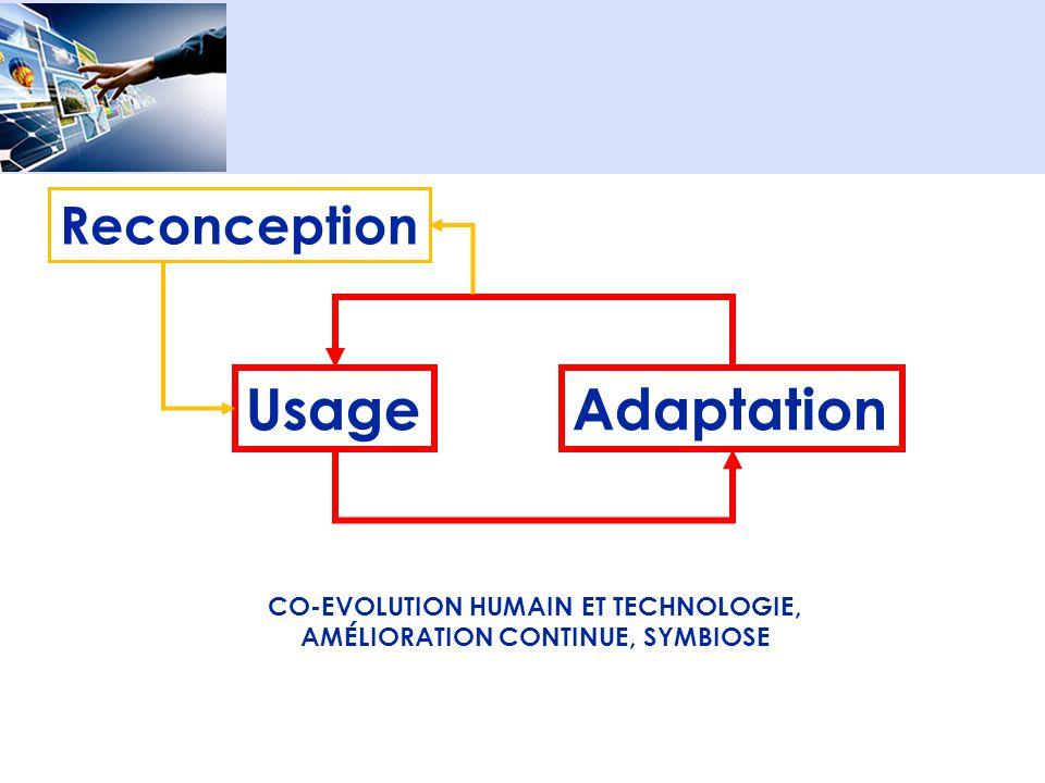 UsageAdaptation Principe dadaptation générale de lhumain aux variations de son environnement