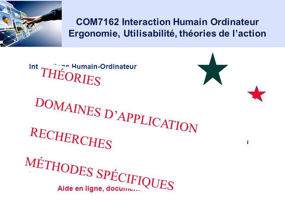 Site du cours Studium.umontreal.ca http://www-bac.esi.umontreal.ca/~dufresne/COM6535/ http://lrcm.com.umontreal.ca/dufresne/COM6535/