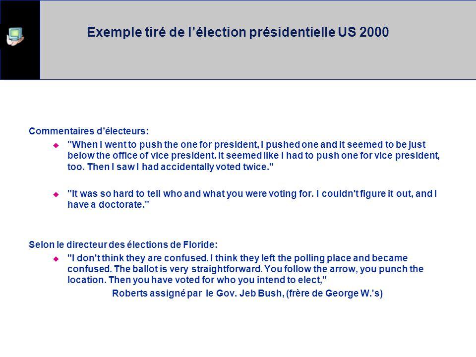 Bulletin de vote électronique de la Floride Quelques possibilités derreurs: Lecture de haut en bas => ensemble de candidats associé au second trou Lignes horizontales alignées sur les trous Espacement réduit entre les trous Gauchers (droitiers) ne distinguent pas correctement les noms au moment de voter Exemple tiré de lélection présidentielle US 2000