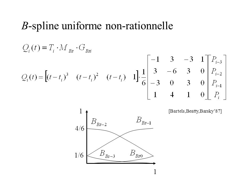 B-spline uniforme non-rationnelle 1 1 1/6 4/6 [Bartels,Beatty,Barsky87]