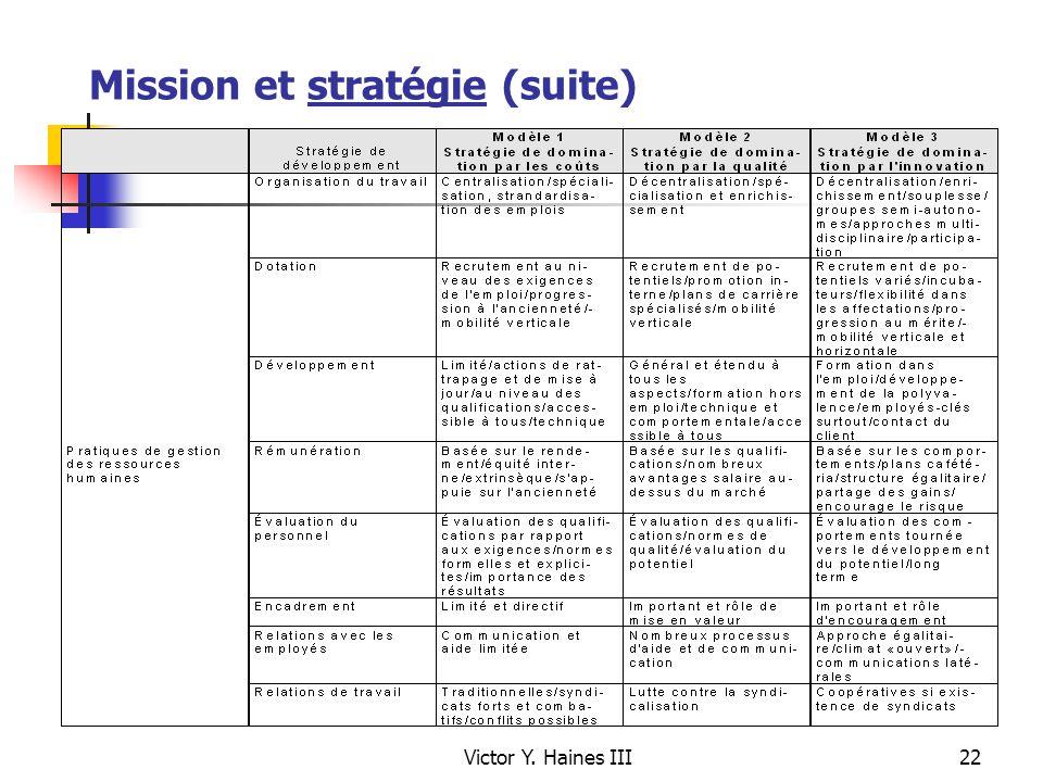 Victor Y. Haines III22 Mission et stratégie (suite)