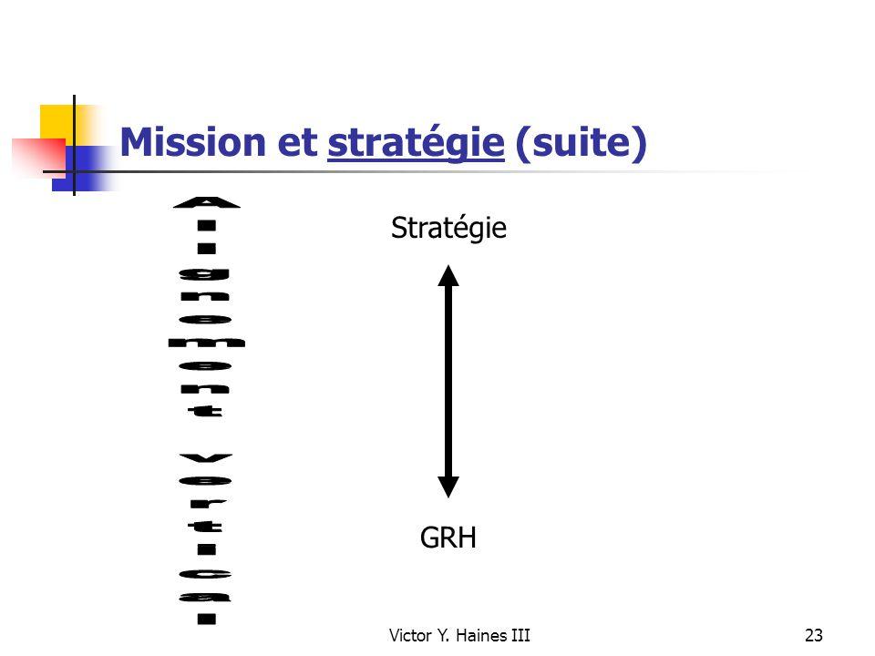 Victor Y. Haines III23 Mission et stratégie (suite) GRH Stratégie