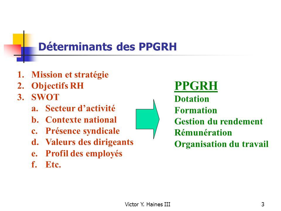 Victor Y. Haines III3 Déterminants des PPGRH PPGRH Dotation Formation Gestion du rendement Rémunération Organisation du travail 1.Mission et stratégie