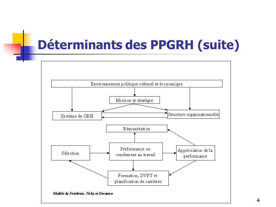 Victor Y. Haines III4 Déterminants des PPGRH (suite)