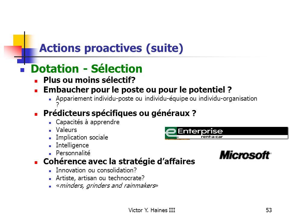 Victor Y. Haines III53 Actions proactives (suite) Dotation - Sélection Plus ou moins sélectif? Embaucher pour le poste ou pour le potentiel ? Appariem