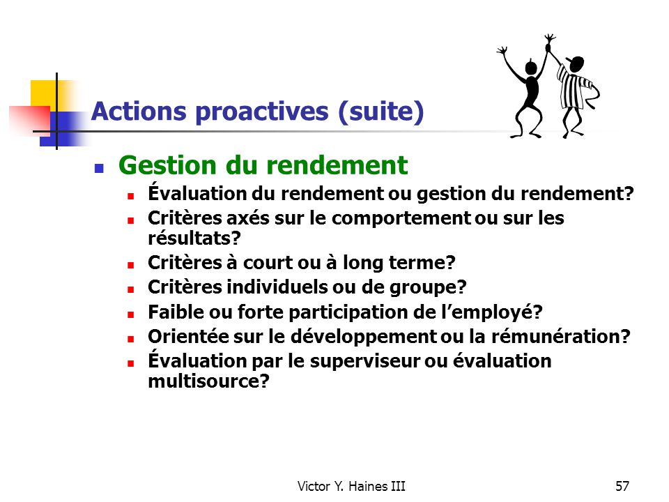 Victor Y. Haines III57 Actions proactives (suite) Gestion du rendement Évaluation du rendement ou gestion du rendement? Critères axés sur le comportem