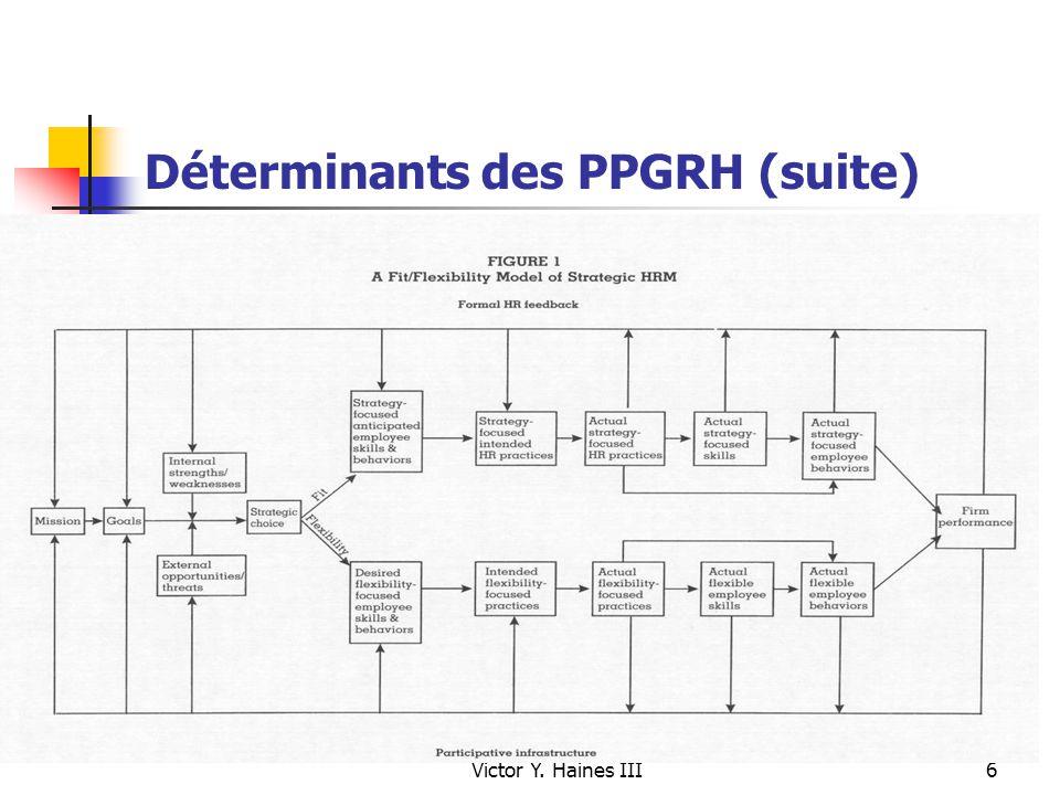 Victor Y. Haines III6 Déterminants des PPGRH (suite)