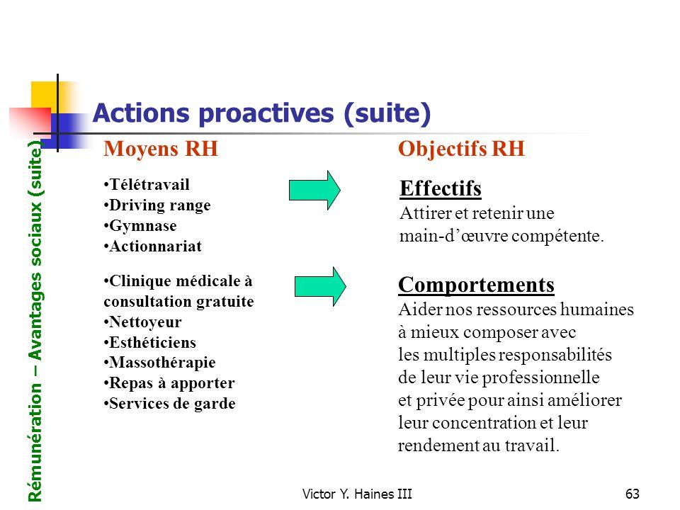 Victor Y. Haines III63 Actions proactives (suite) Télétravail Driving range Gymnase Actionnariat Effectifs Attirer et retenir une main-dœuvre compéten