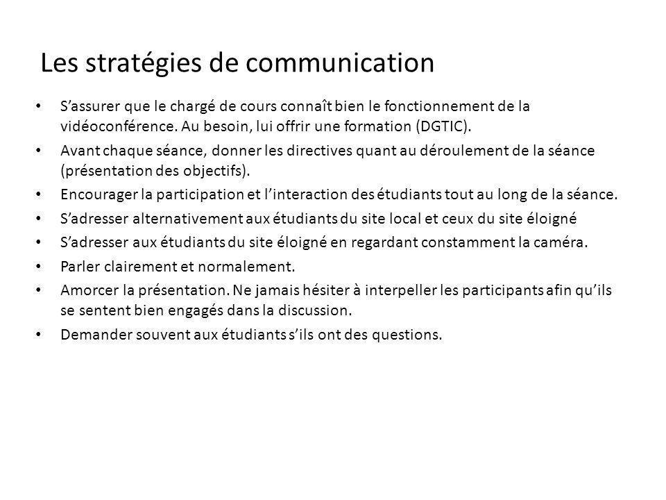Les stratégies de communication Sassurer que le chargé de cours connaît bien le fonctionnement de la vidéoconférence.