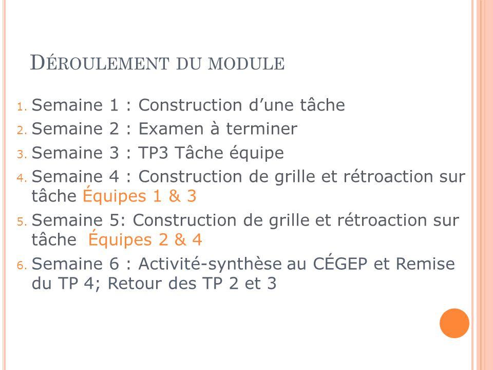 Cours 9 Élaboration dune tâche : lévaluation en situation authentique Claire BÉLANGER Automne 2010