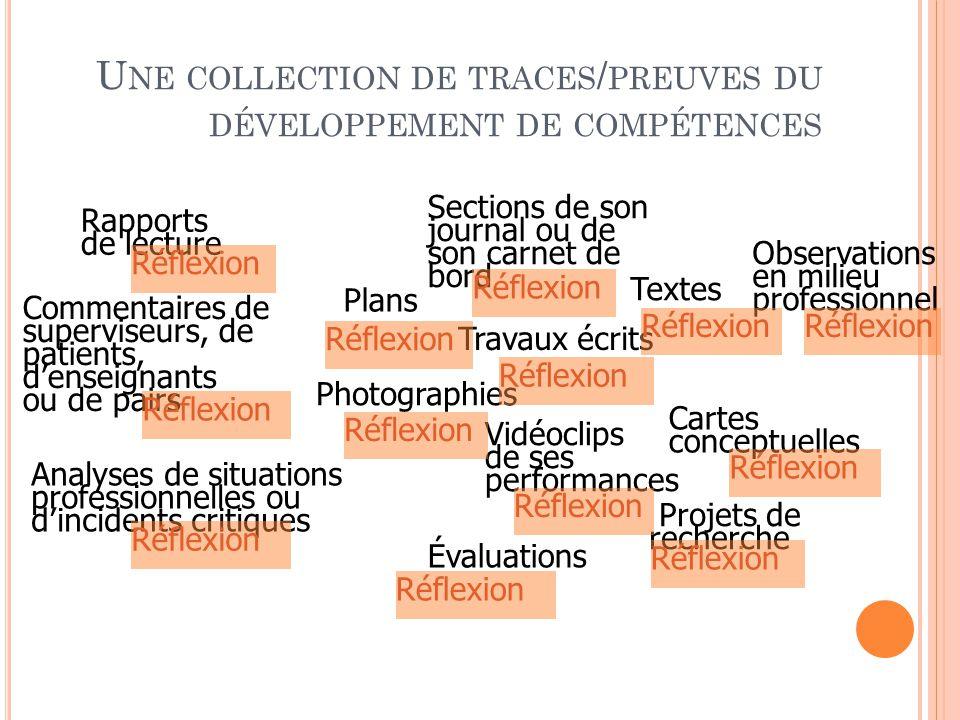 P ARTIES CONSTITUANTES 35