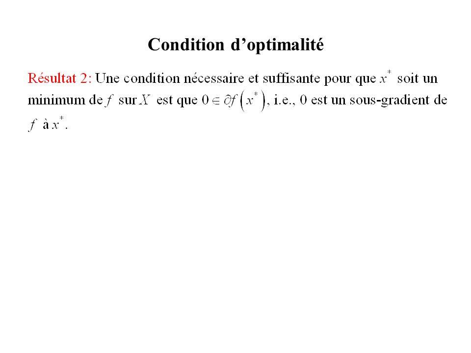 Condition doptimalité