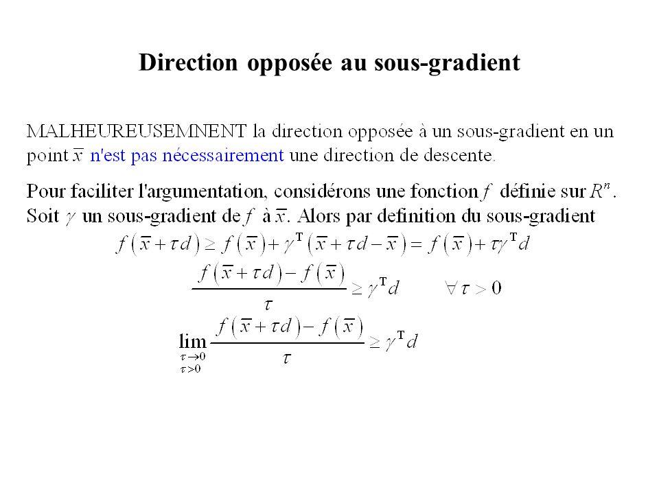 Direction opposée au sous-gradient