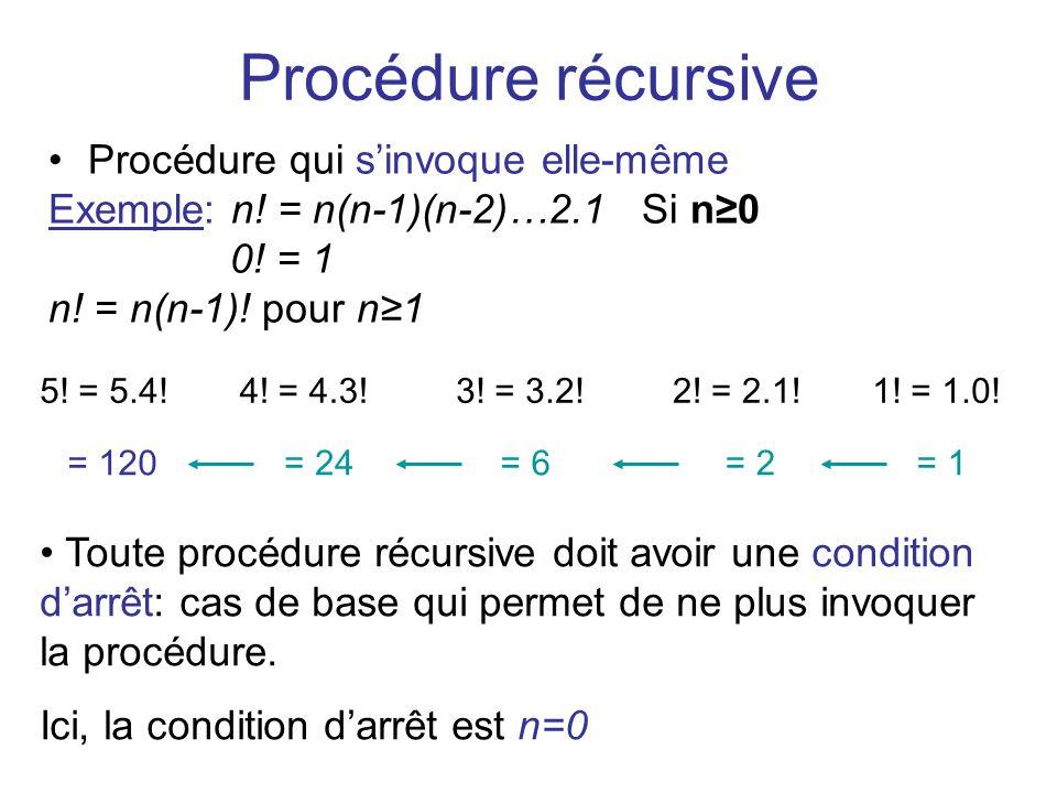 Procédure récursive Procédure qui sinvoque elle-même Exemple: n! = n(n-1)(n-2)…2.1 Si n0 0! = 1 n! = n(n-1)! pour n1 5! = 5.4!4! = 4.3!3! = 3.2!2! = 2