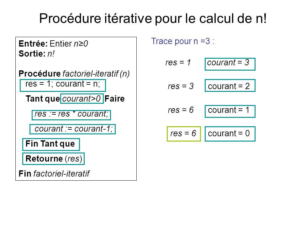 Procédure itérative pour le calcul de n! Entrée: Entier n0 Sortie: n! Procédure factoriel-iteratif (n) res = 1; courant = n; Tant que courant>0 Faire