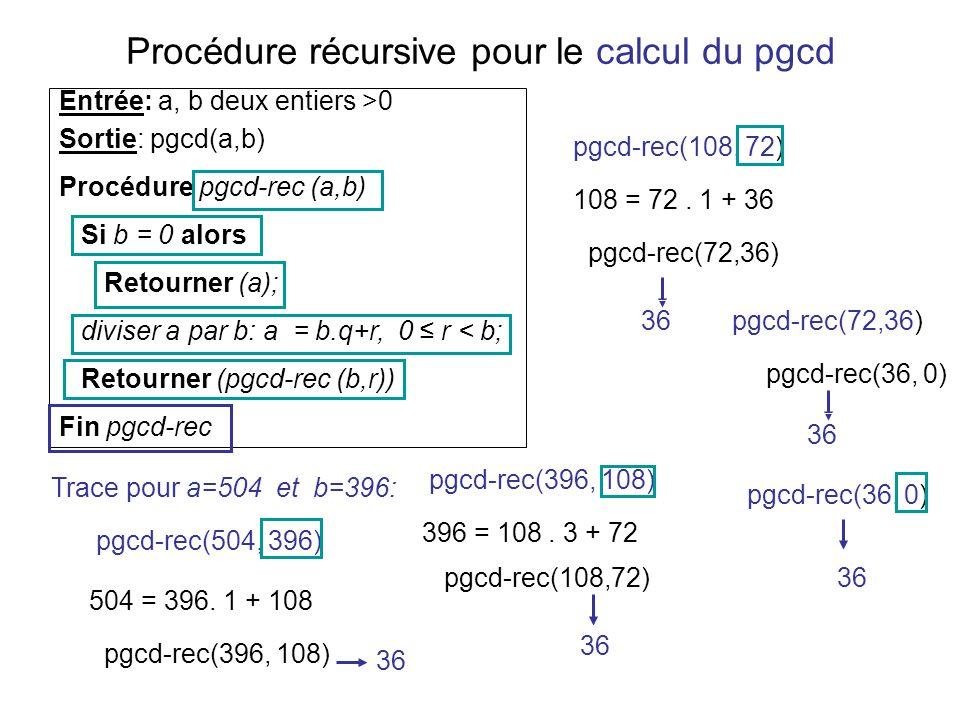 Procédure récursive pour le calcul du pgcd Entrée: a, b deux entiers >0 Sortie: pgcd(a,b) Procédure pgcd-rec (a,b) Si b = 0 alors Retourner (a); divis