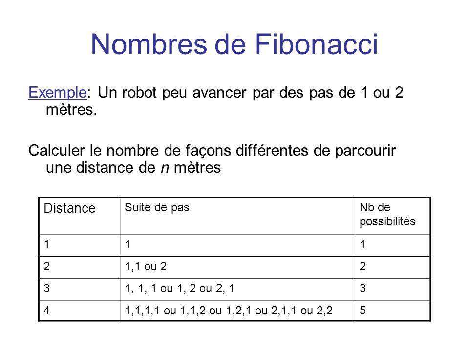 Nombres de Fibonacci Exemple: Un robot peu avancer par des pas de 1 ou 2 mètres. Calculer le nombre de façons différentes de parcourir une distance de