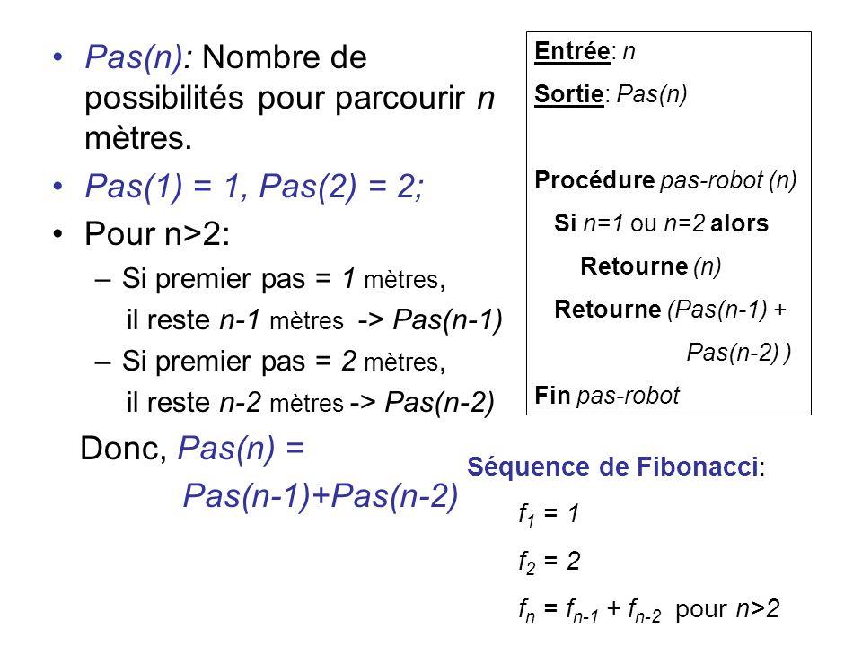 Pas(n): Nombre de possibilités pour parcourir n mètres. Pas(1) = 1, Pas(2) = 2; Pour n>2: –Si premier pas = 1 mètres, il reste n-1 mètres -> Pas(n-1)
