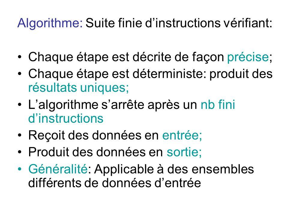 Algorithme: Suite finie dinstructions vérifiant: Chaque étape est décrite de façon précise; Chaque étape est déterministe: produit des résultats uniqu