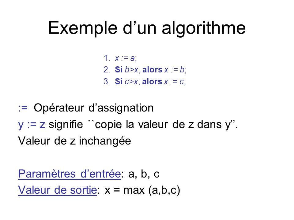 Exemple dun algorithme 1. x := a; 2. Si b>x, alors x := b; 3. Si c>x, alors x := c; := Opérateur dassignation y := z signifie ``copie la valeur de z d