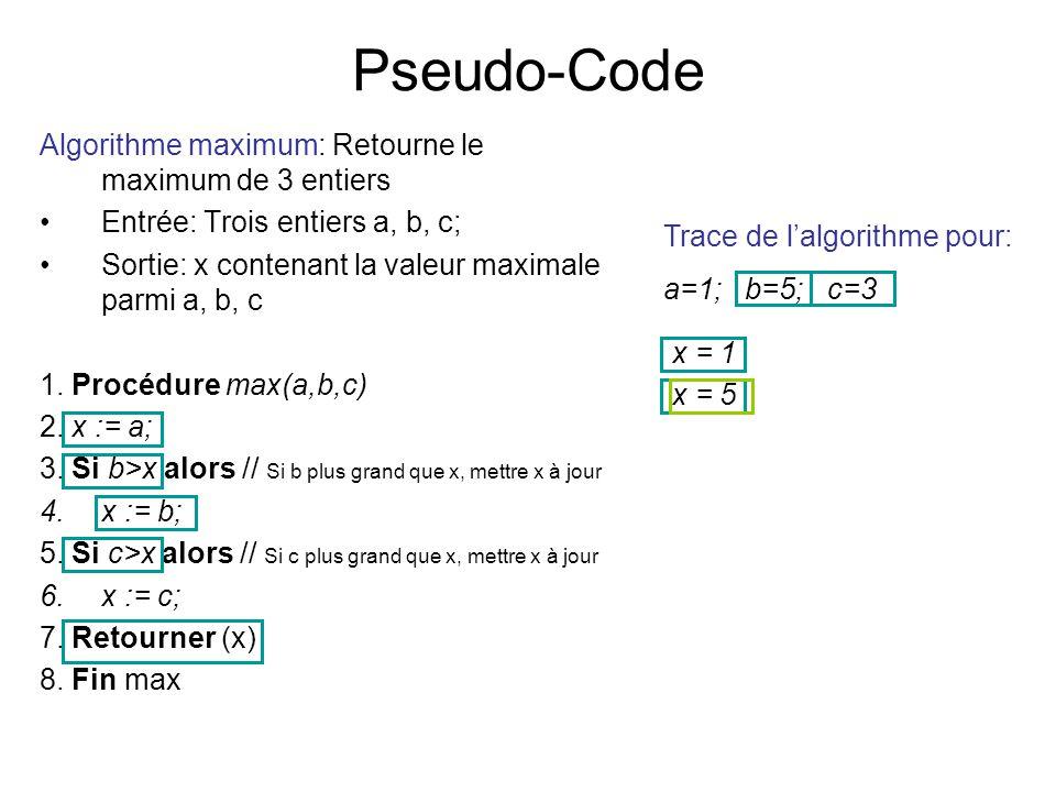 Pseudo-Code Algorithme maximum: Retourne le maximum de 3 entiers Entrée: Trois entiers a, b, c; Sortie: x contenant la valeur maximale parmi a, b, c 1