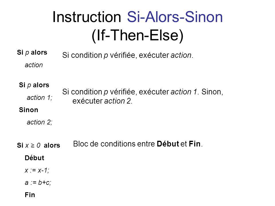 Instruction Si-Alors-Sinon (If-Then-Else) Si condition p vérifiée, exécuter action. Si p alors action Si p alors action 1; Sinon action 2; Si conditio